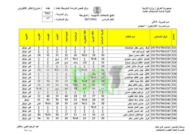 نتائج الامتحانات الخارجية للثالث المتوسط 2017 تربية المثنى  1710