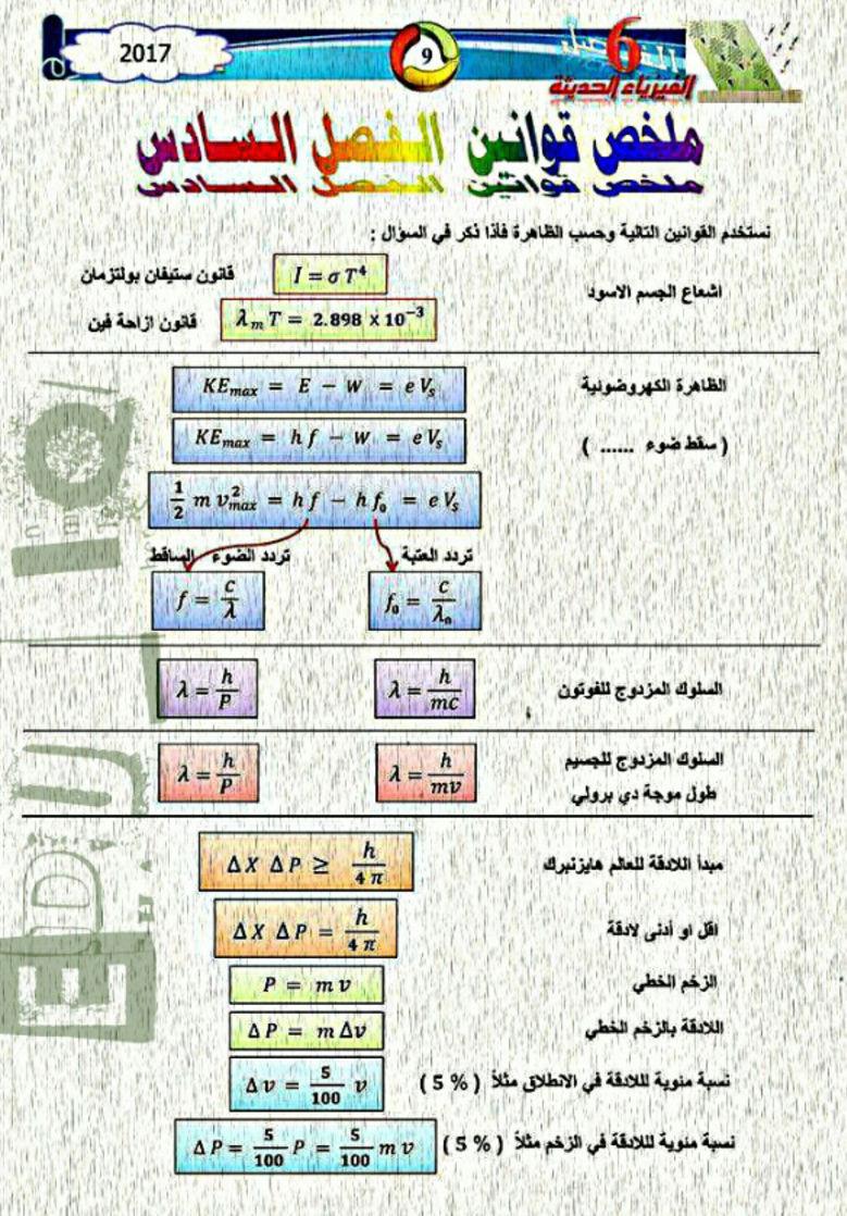 ملخص قوانين الفيزياء للسادس العلمى 2018 1814