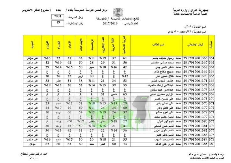 نتائج الامتحانات الخارجية للثالث المتوسط 2017 تربية المثنى  1910