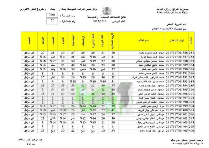 نتائج الامتحانات الخارجية للثالث المتوسط 2017 تربية المثنى  2010