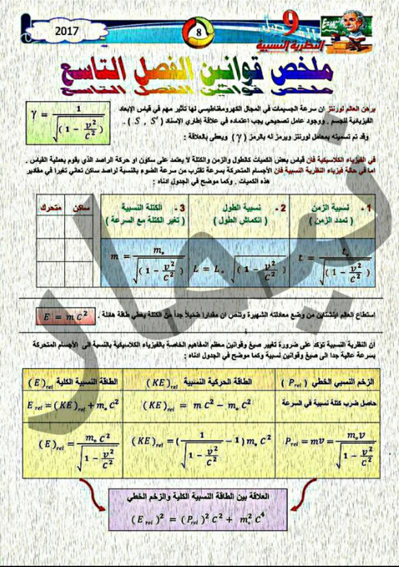 ملخص قوانين الفيزياء للسادس العلمى 2018 2012