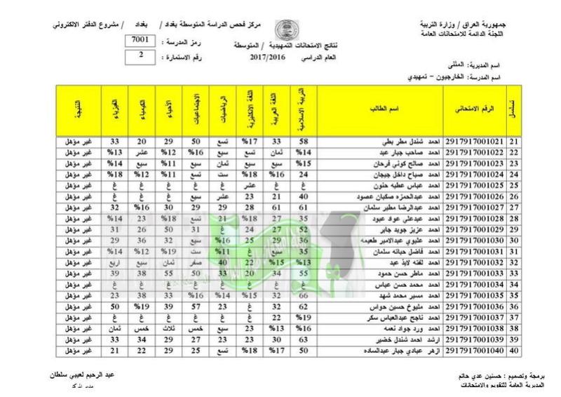 نتائج الامتحانات الخارجية للثالث المتوسط 2017 تربية المثنى  210