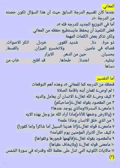 الاسئلة المتوقعة لامتحان التربية الاسلامية للصف السادس الابتدائي الدور الاول 2019 2224