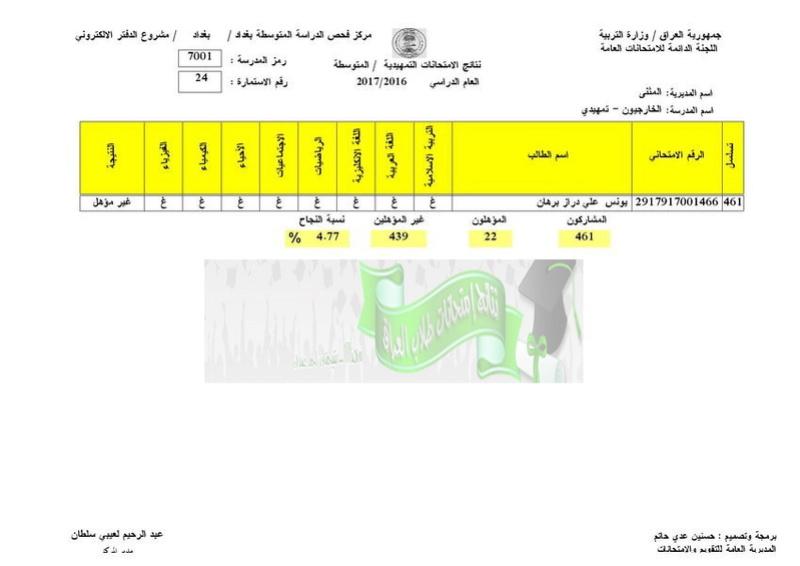 نتائج الامتحانات الخارجية للثالث المتوسط 2017 تربية المثنى  2410