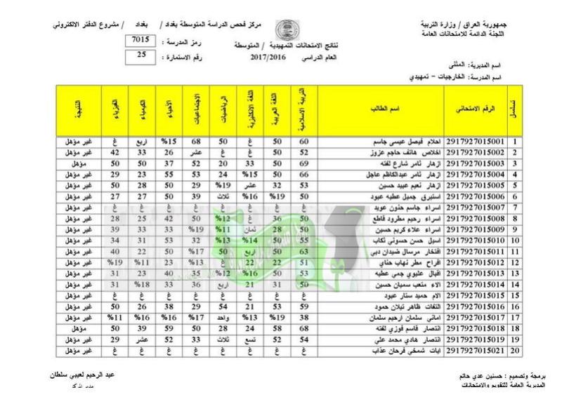 نتائج الامتحانات الخارجية للثالث المتوسط 2017 تربية المثنى  2510