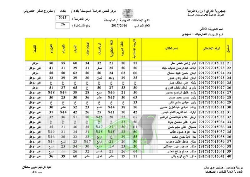 نتائج الامتحانات الخارجية للثالث المتوسط 2017 تربية المثنى  2610