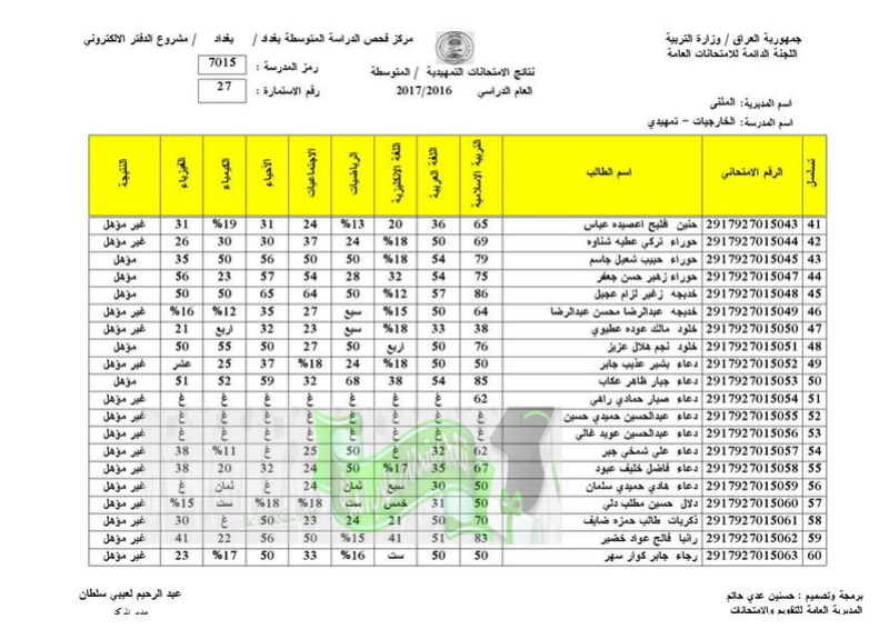 نتائج الامتحانات الخارجية للثالث المتوسط 2017 تربية المثنى  2710