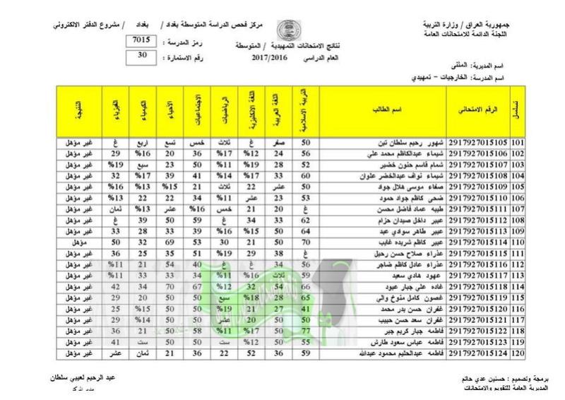 نتائج الامتحانات الخارجية للثالث المتوسط 2017 تربية المثنى  3010