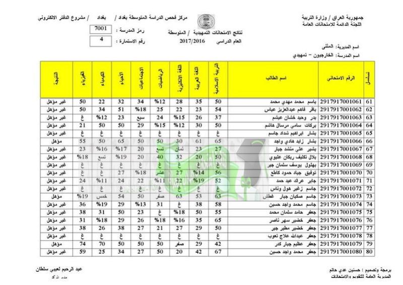 نتائج الامتحانات الخارجية للثالث المتوسط 2017 تربية المثنى  410