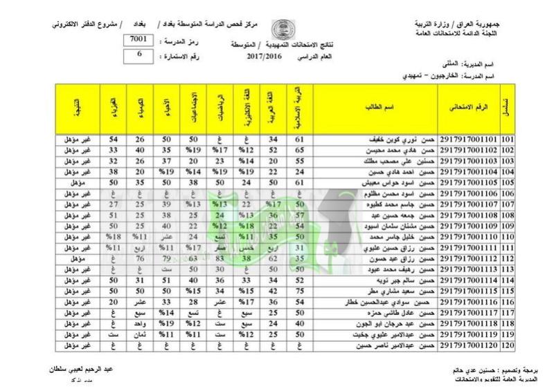 نتائج الامتحانات الخارجية للثالث المتوسط 2017 تربية المثنى  610