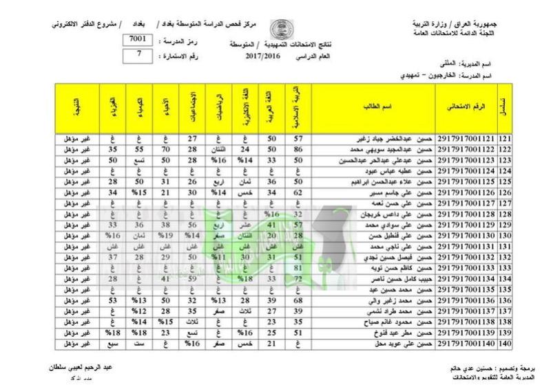 نتائج الامتحانات الخارجية للثالث المتوسط 2017 تربية المثنى  710