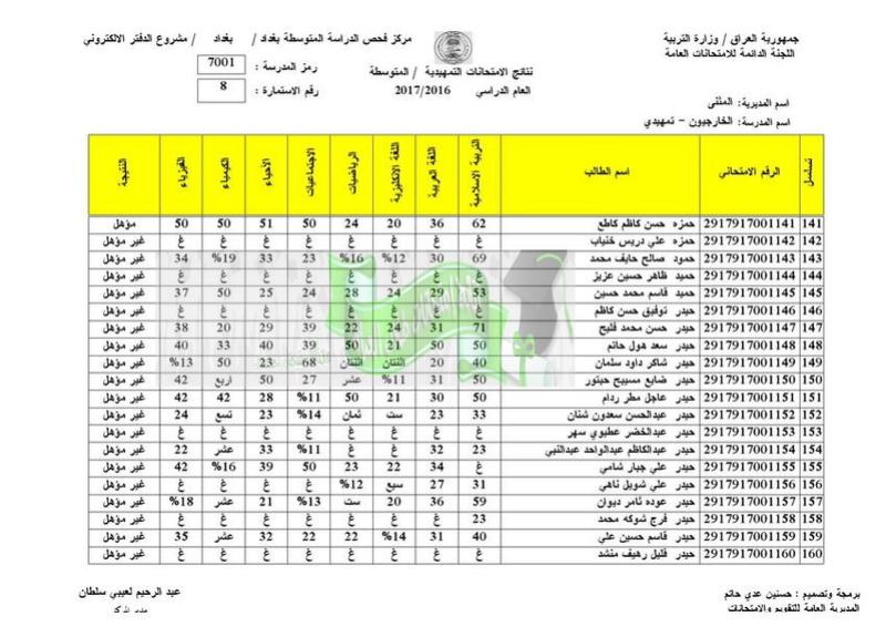 نتائج الامتحانات الخارجية للثالث المتوسط 2017 تربية المثنى  810