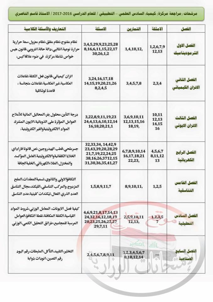 مرشحات الكيمياء للسادس العلمى 2018 للأستاذ قاسم الناصرى  Ch110