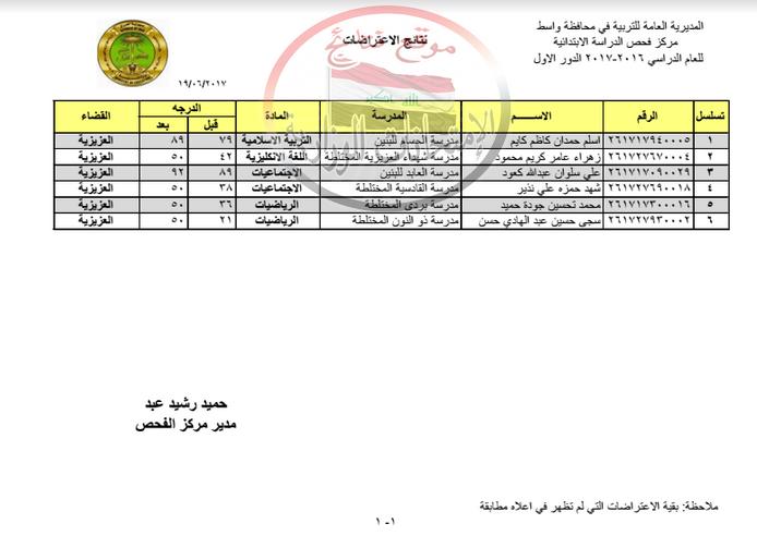 نتائج اعتراضات الصف السادس الابتدائى 2017 فى محافظة واسط Iy_oaa10