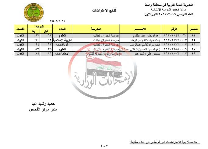 نتائج اعتراضات الصف السادس الابتدائى 2017 فى محافظة واسط Iy_odu10