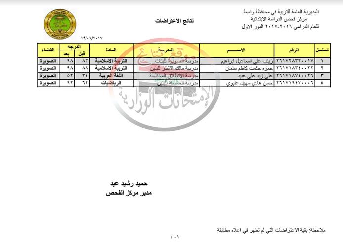 نتائج اعتراضات الصف السادس الابتدائى 2017 فى محافظة واسط Iy_oeu10