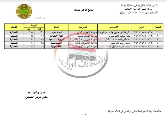 نتائج اعتراضات الصف السادس الابتدائى 2017 فى محافظة واسط Iy_ooo10