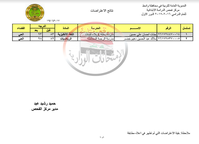 نتائج اعتراضات الصف السادس الابتدائى 2017 فى محافظة واسط Iy_oy10