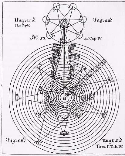Opus Magnum Mago-Cabalisticum  Opus910
