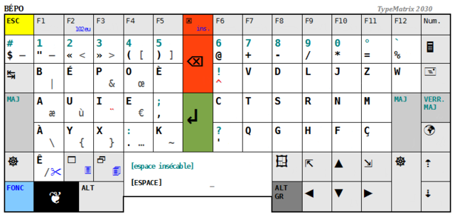 Les claviers Carte-11