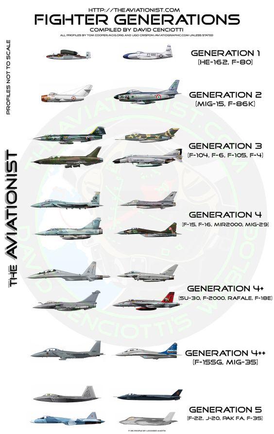 Para quem gosta de aviões - Página 5 489cd710