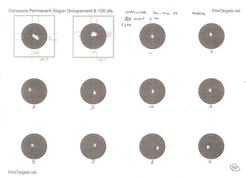 """Concours permanent bimestriel """"groupement & 100pts"""" sur cible CC A4 : Mai Juin 2014 Numari10"""