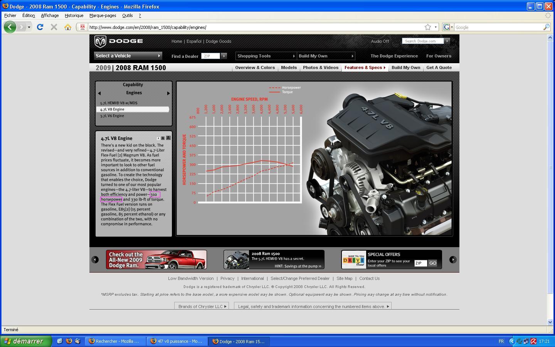 4l7 v8 puissance Dodge10
