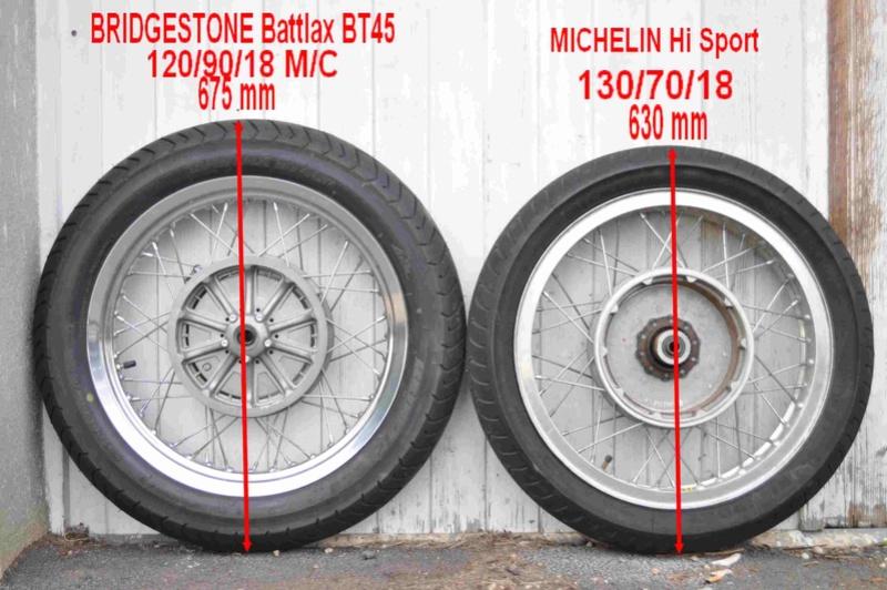 pneus : taille nominative / taille réelle  2a10