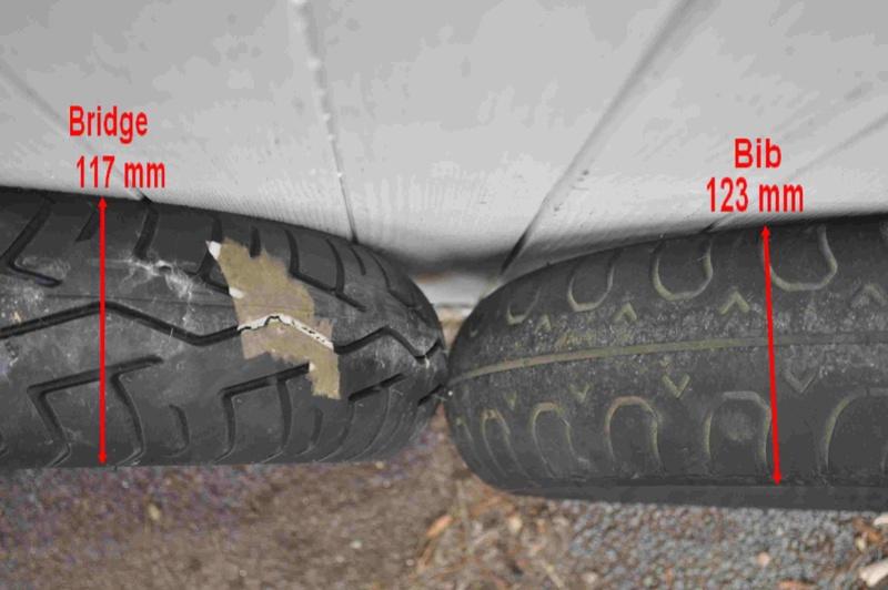 pneus : taille nominative / taille réelle  2b10
