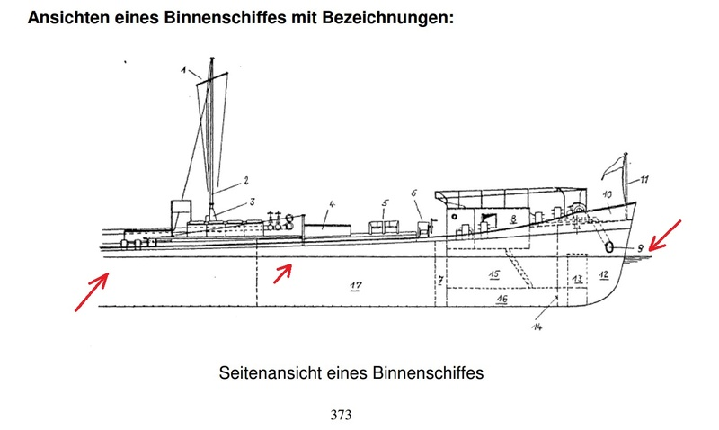 Binnenschiff BARGE / Schreiber 1:100 als RC-Modell - Seite 3 Unbena11