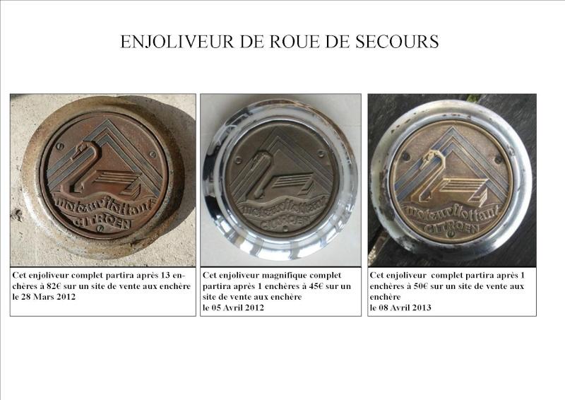 PRIX D'UN ENJOLIVEUR DE ROUE DE SECOURS Enjoli10