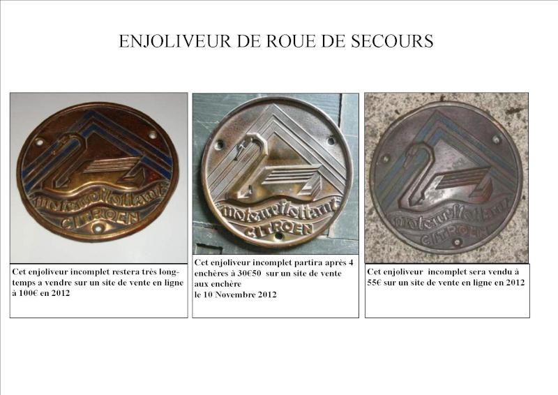 PRIX D'UN ENJOLIVEUR DE ROUE DE SECOURS Enjoli11