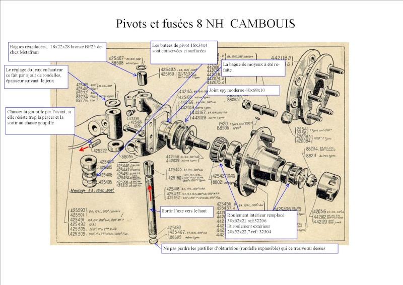 pivots et fusees 8 NH Pivot_11