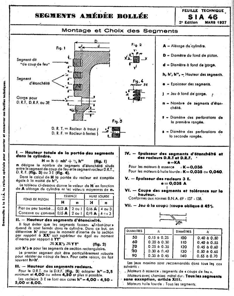 bougies AC No 86/ moteur Bernard Signat10