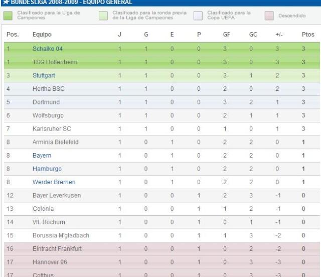 Liga- 1ra Division- Fußball-Bundesliga- Alemania Dibujo10