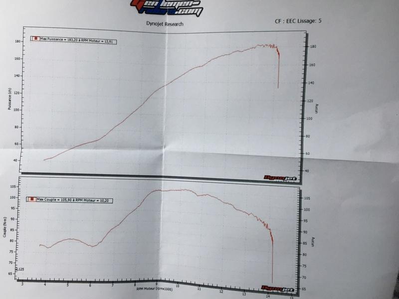 Resultat passage au Banc de vos motos - Page 2 Img_1010