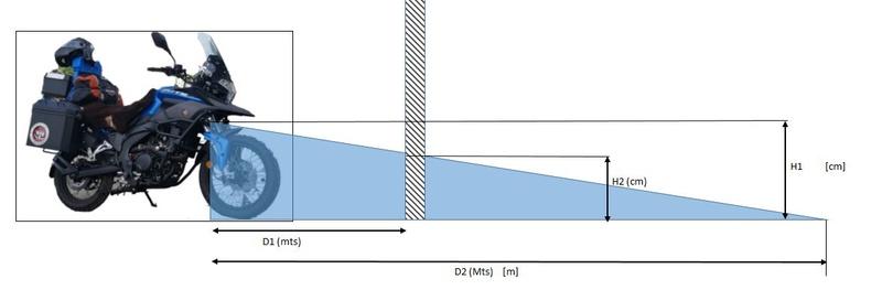 Tutorial, como calibrar los faros auxiliares Captur10