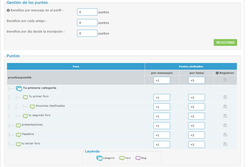 Modificacion de la gestion de puntos del foro Bive4e10