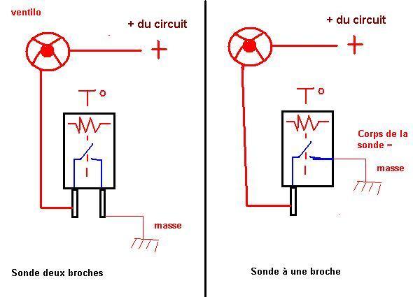 600 Transalp : chauffe du circuit de refroidissement liquide  Sonde_11