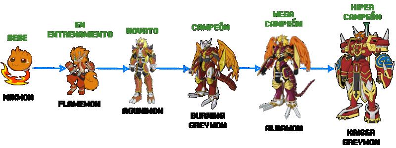 Nuevos Digimon y Líneas Evolutivas Linea_10