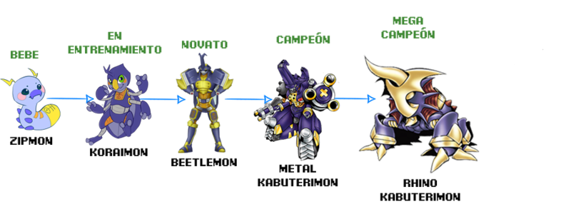 Nuevos Digimon y Líneas Evolutivas Linea_11