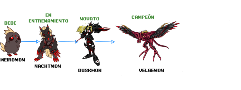 Nuevos Digimon y Líneas Evolutivas Linea_12