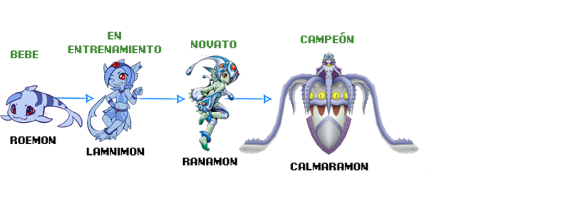 Nuevos Digimon y Líneas Evolutivas Linea_13