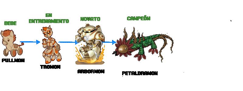 Nuevos Digimon y Líneas Evolutivas Linea_15
