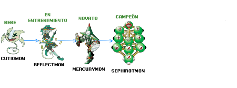 Nuevos Digimon y Líneas Evolutivas Linea_16
