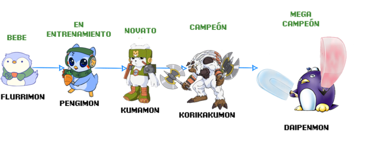 Nuevos Digimon y Líneas Evolutivas Linea_17