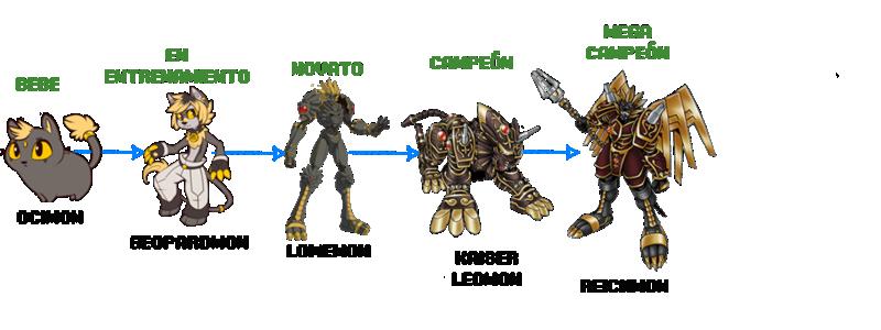 Nuevos Digimon y Líneas Evolutivas Lineas10