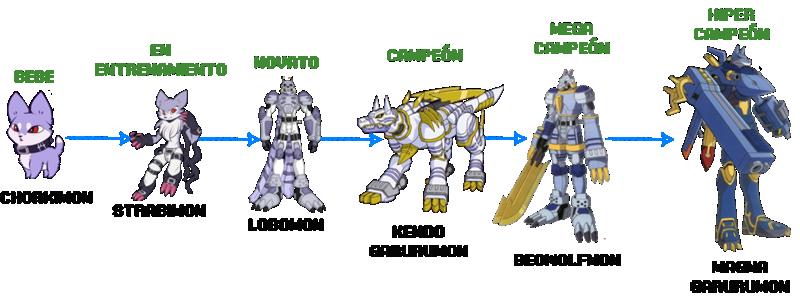 Nuevos Digimon y Líneas Evolutivas Lynea_10