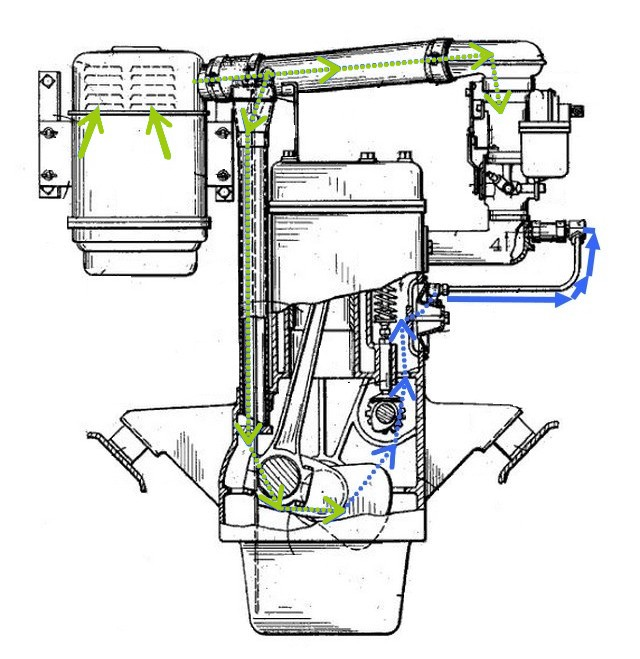 La ventilation active des moteurs de jeeps Image_47