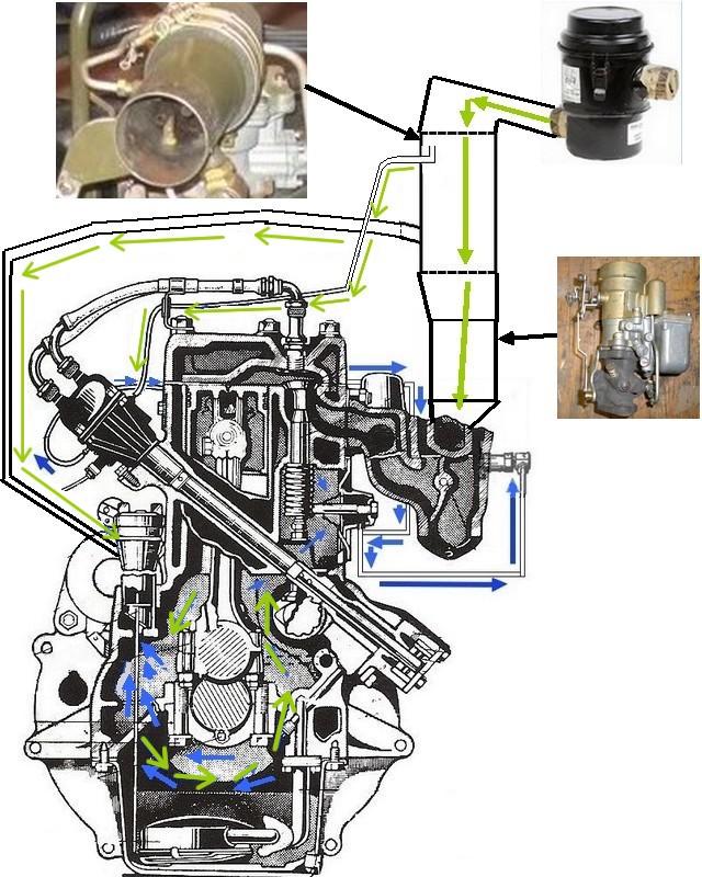 La ventilation active des moteurs de jeeps Image_48